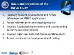 goals and objectives of the inflo study