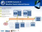 q warn scenario 3 weather event induced queue