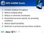 spd harm goals1