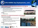 spd harm key deployments cont