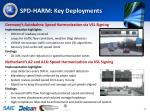 spd harm key deployments