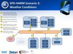 spd harm scenario 3 weather conditions