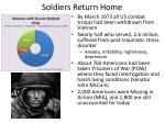 soldiers return home