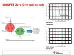 mosfet zero drift rail to rail