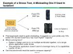 example of a stress test a misleading one if used in isolation