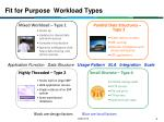 fit for purpose workload types