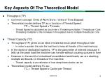 key aspects of the theoretical model