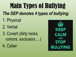 main types of bullying
