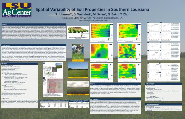 Spatial Variability of Soil Properties in Southern Louisiana