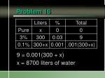problem 16