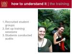 how to understand it the training