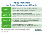 policy framework for grade 11 assessment results