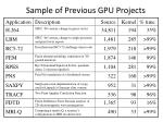 sample of previous gpu projects