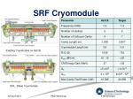 srf cryomodule1