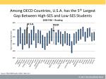 among oecd countries u s a has the 5 th largest gap between high ses and low ses students