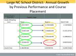 large nc school district annual growth by previous performance and course placement
