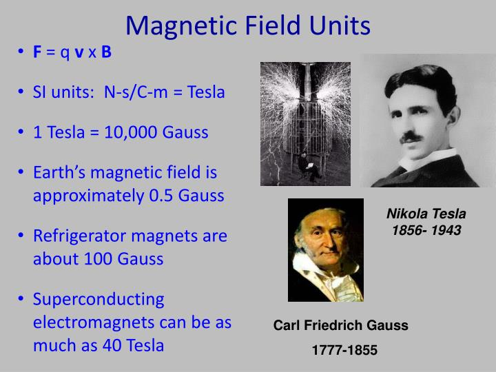 Magnetic field units