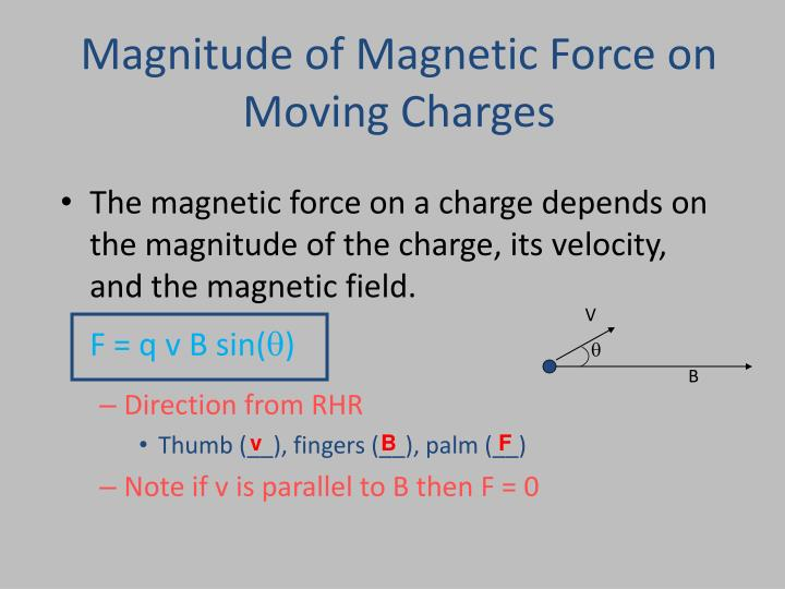 Magnitude of Magnetic Force on Moving Charges