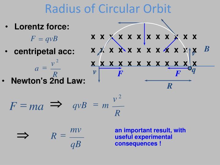 Lorentz force: