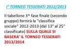 i torneo tesserati 2012 201326