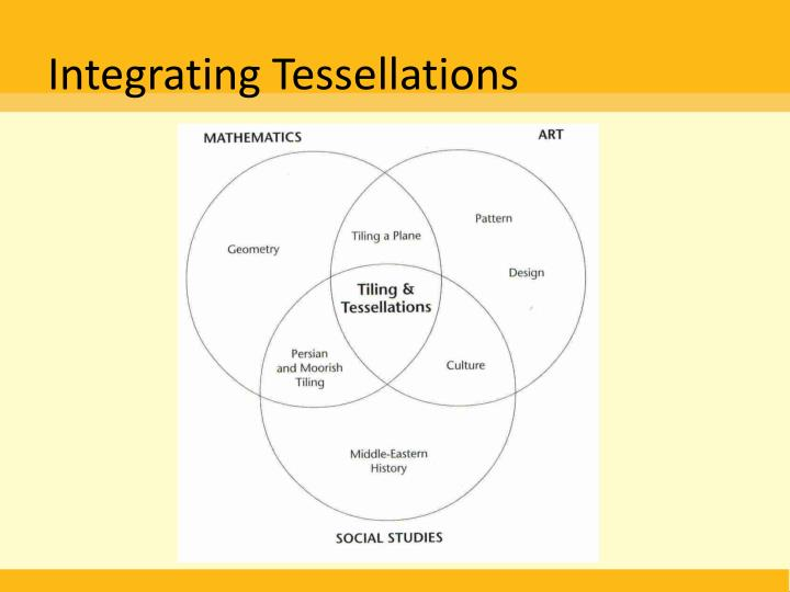 Integrating Tessellations