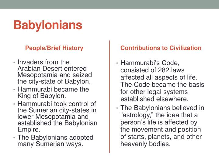 babylonian contributions to civilization