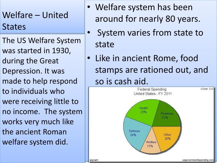 an analysis of the welfare system in united states Social programs in the united states are welfare subsidies designed to meet needs of the american population federal and state welfare programs include cash assistance, healthcare and medical provisions, food assistance, housing subsidies, energy and utilities subsidies, education and childcare assistance, and subsidies and assistance for other basic services.