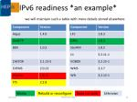 ipv6 readiness an example we will maintain such a table with more details stored elsewhere