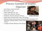 process example of graphic organizer