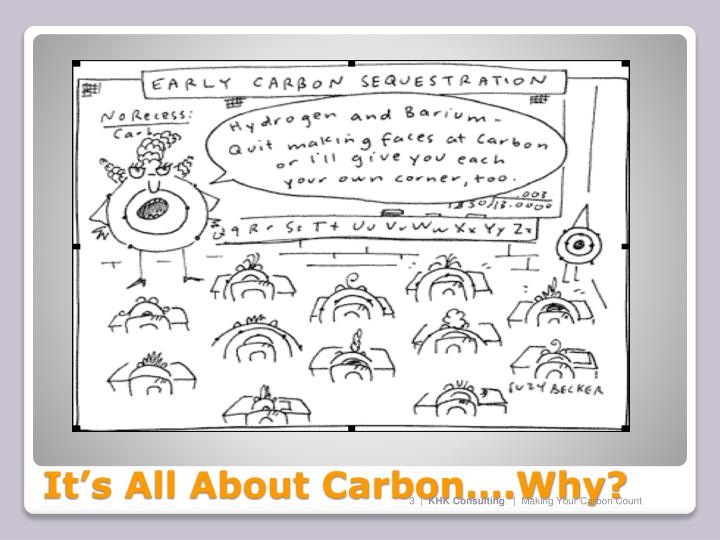 It's All About Carbon….Why?