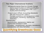 quantifying greenhouse gases