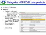 categorize hdf eos2 data products