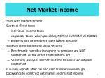 net market income