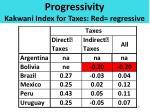 progressivity kakwani index for taxes red regressive