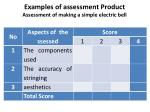 examples of assessment product assessment of making a simple electric bell
