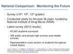national comparison monitoring the future