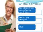 504 how are section 504 complaints made 504 hearing process