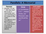 parallels a memorial