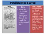 parallels blood saved