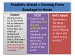 parallels bread coming from bondage in haste