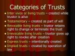 categories of trusts