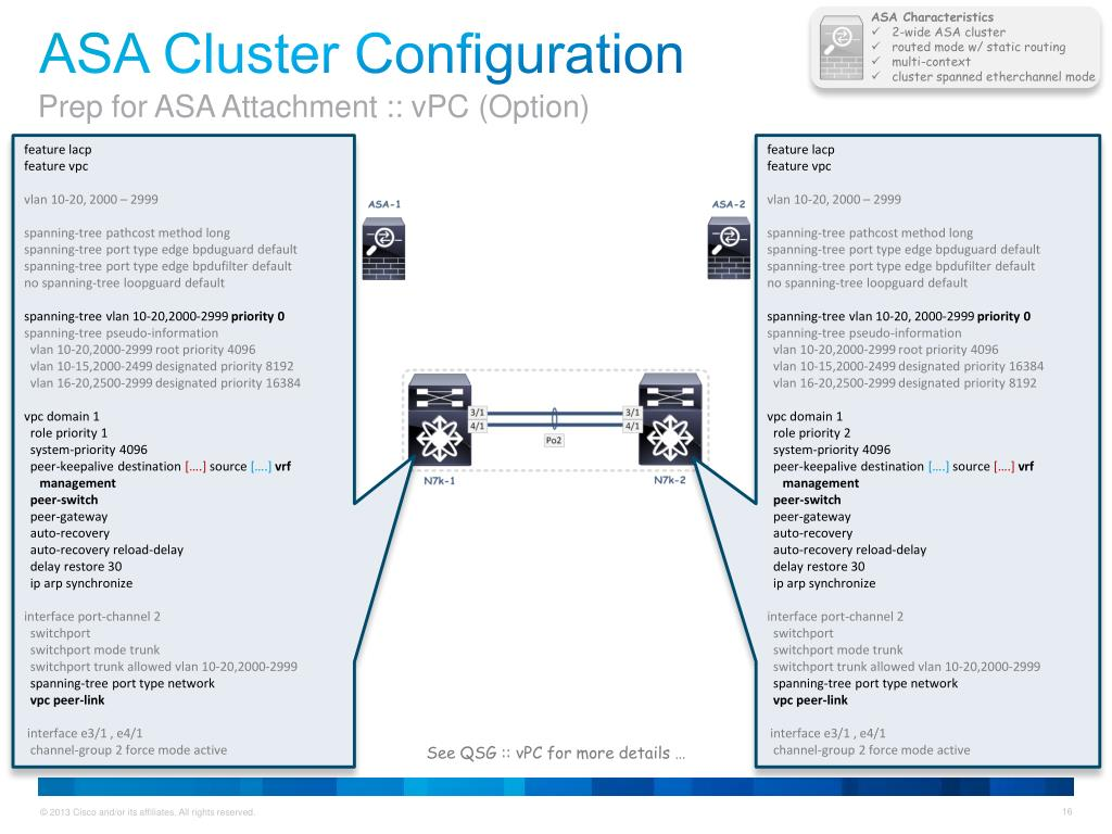 PPT - Quick Start Guide ASA Cluster on Nexus PowerPoint