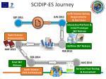 scidip es journey