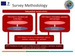 survey methodology1