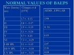 normal values of baeps