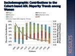 sociodemographic contributions to the cohort based adl disparity trends among women