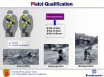 p istol qualification