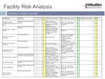 facility risk analysis3