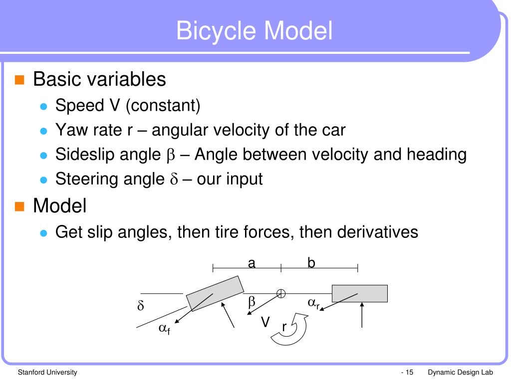 PPT - Vehicle Dynamics – It's all about the Calculus