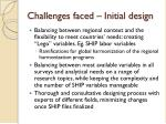 challenges faced initial design